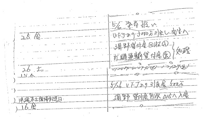 網野元被告との関わりを感じさせる、関生支部<特別会計ノート>のコピー。